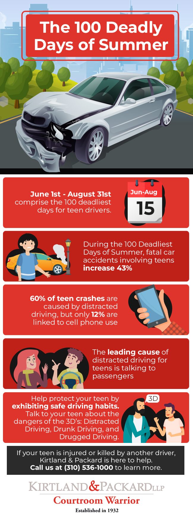 Redondo Beach Car Accidents | Deadly Days of Summer