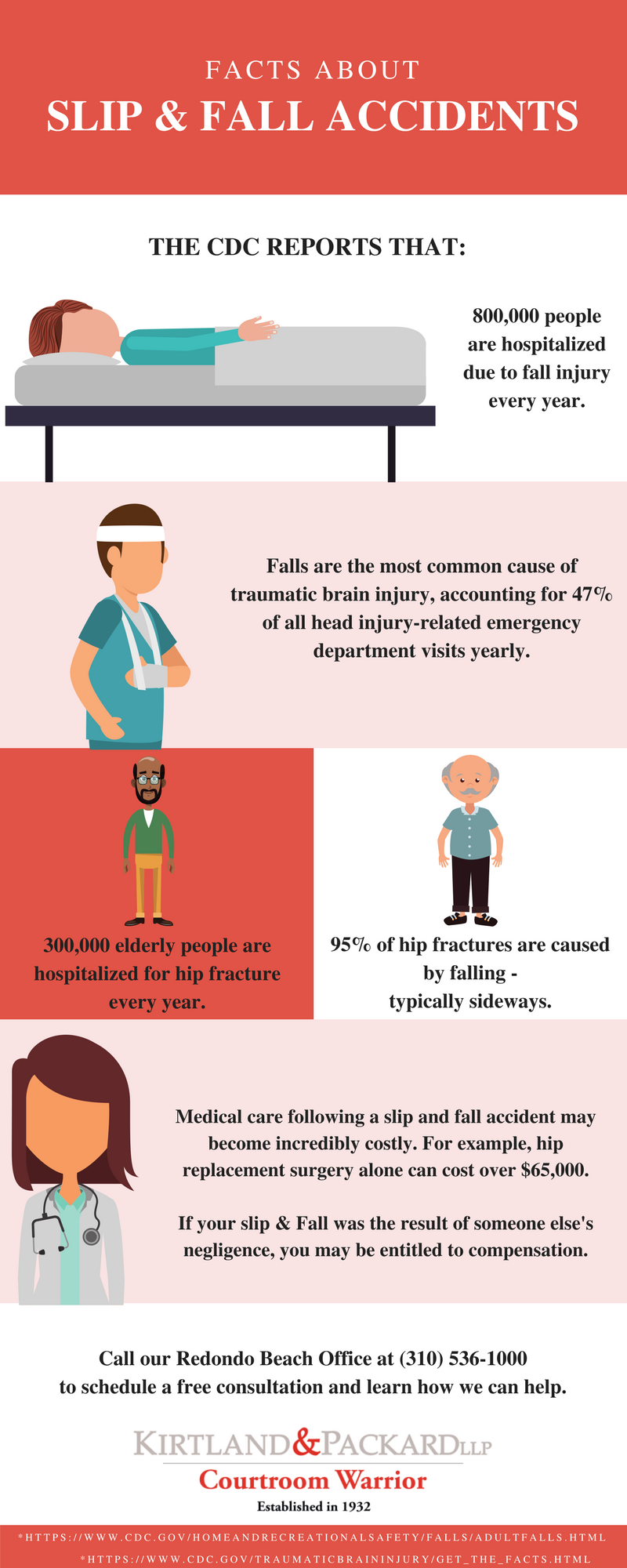 Slip%20and%20Fall%20Injury%20Infographic