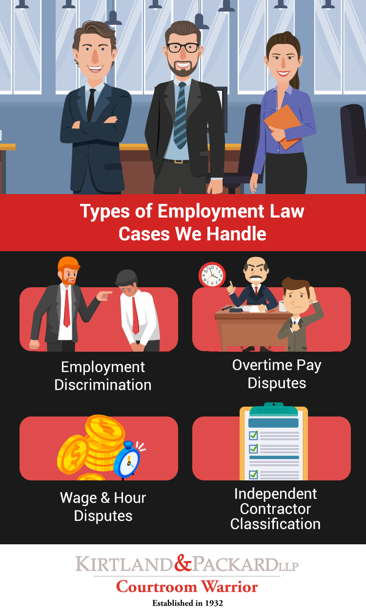 Employee lawyers in Redondo Beach